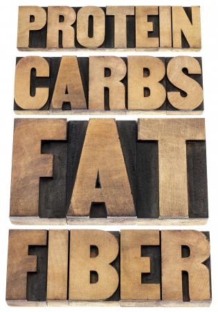 dietary fiber: protein, carbs, fat, fiber - dietary components of food - - isolated text in letterpress wood type printing blocks