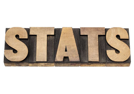 stats (statistics) - isolated word in vintage letterpress wood type printing blocks Stock Photo - 18413611