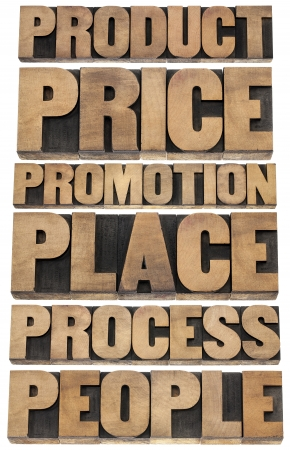 printing block block: marketing strategy concept - 6P of marketing - product, price, promotion, place, process, people - collage of isolated words in vintage letterpress wood type blocks