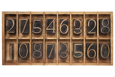 typesetter: random numbers (letterpress wood type blocks) in vintage typesetter drawer