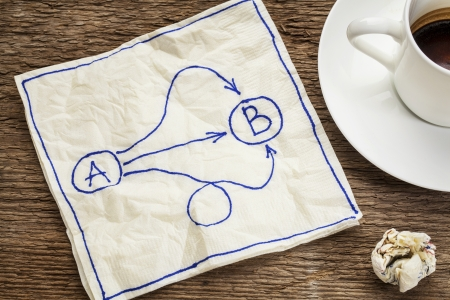 multiple ways for going from A to B, reaching destination or solution, alternatives - concept presented as a napkin doodle with a cup of coffee Фото со стока