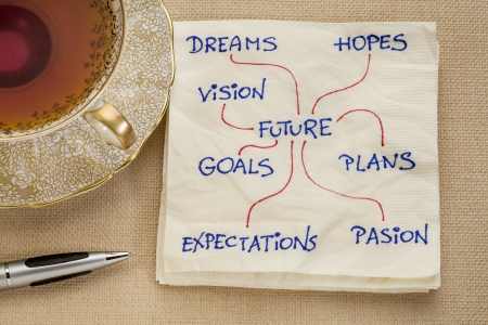 dreams, plans, hopes, goals, vision shaping the future - a napkin doodle with a cup of tea Stock Photo - 22443358