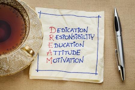 dedication: dedication, responsibility, education, attitude, motivation - DREAM acronym - a napkin doodle with a cup of tea Stock Photo