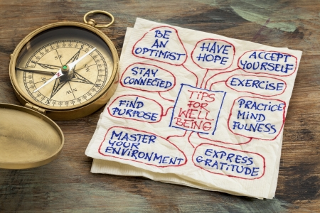 mindfulness: tips for well-being - a napkin doodle with a vintage brass compass