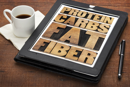 carbs: protein, carbs, fat, fiber - dietary components of food -  word abstractt in letterpress wood type on a digital tablet Stock Photo