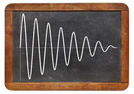 amplitude: sinusoid with a decreasing amplitude on vintage blackboard - a signal concept Stock Photo
