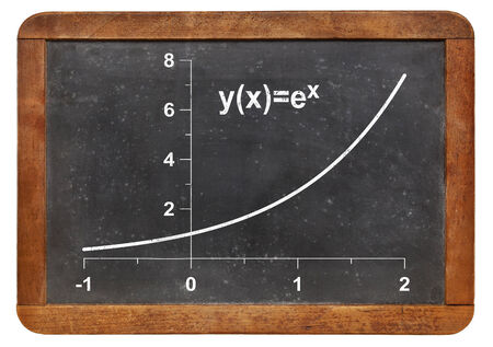 unlimited: unlimited growth model on a vintage slate blackboard - exponential function