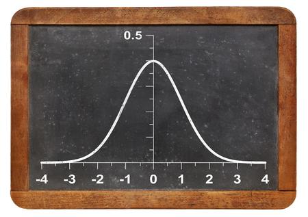 통계적 개념 - 가우스 빈티지 칠판에 (벨) 함수 L의 그래프