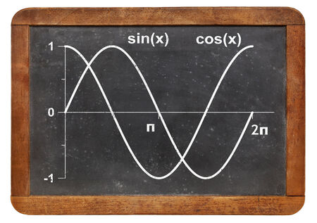 trigonometry: graph of sine and cosine functions on a vintage blackboard