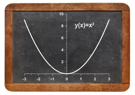 parabola: graph of parabola function on a vintage slate blackboard