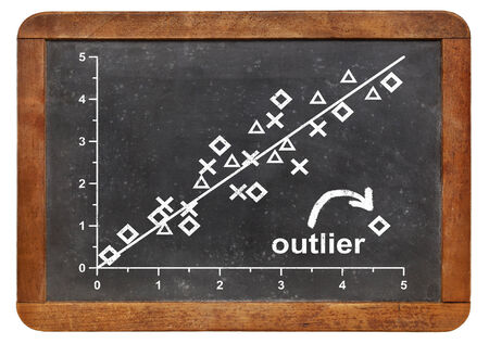 outlier, outsider or nonconformist concept - statistical graph on a vintage blackboard