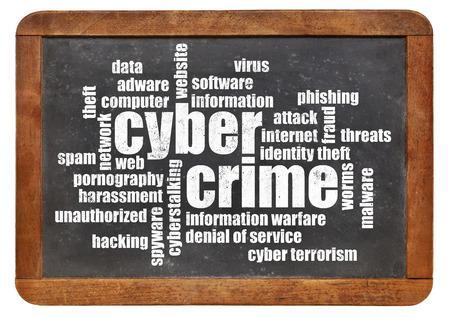 cybercrime: cybercrime word cloud in white chalk on a vintage slate blackboard Stock Photo