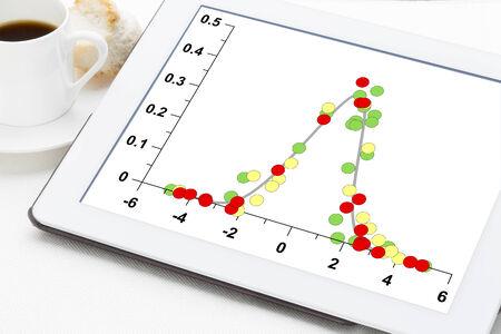 graphique de données suivantes distribution gaussienne sur une tablette numérique Banque d'images