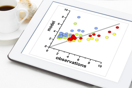 correlation: scatter graph of model and observation data on a digital tablet - science research concept