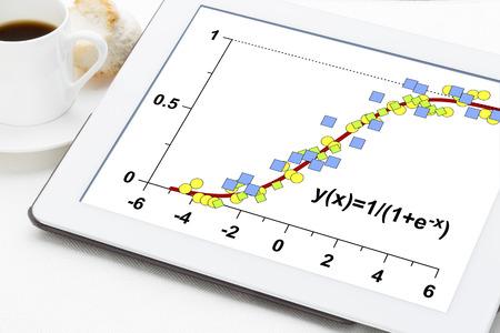 demografia: modelo de crecimiento limitado en una tableta digital con una taza de caf� - los datos despu�s de la funci�n log�stica, con aplicaciones en la estad�stica, la ecolog�a, la medicina, la demograf�a y otras ciencias