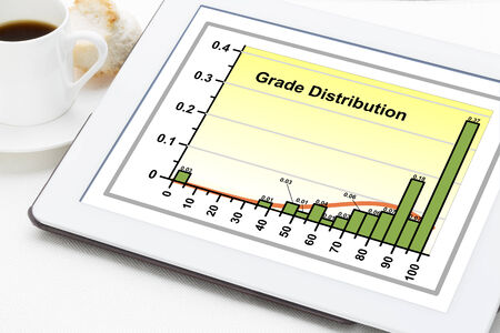 digital distribution: grade distribution - a histogram graph with a fitting Gaussian curve on a digital tablet with a cup of coffee