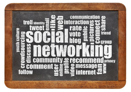ビンテージ黒板ネットワーク社会の単語の雲