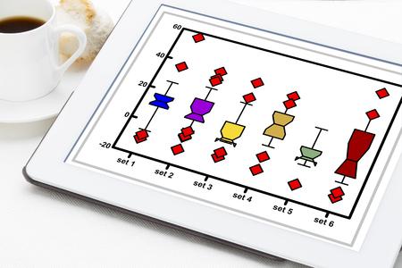 dat: statistiche o dat concetto di analisi - un box plot dentata su una tavoletta digitale con una tazza di caff�