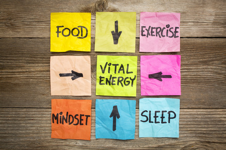 sleep well: vital energy concept - food, exercise, mindset and sleep handwritten on colorful sticky notes