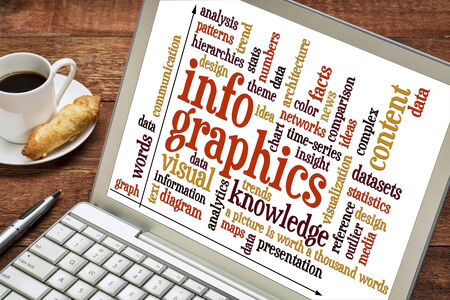 dataset: infographics, visual, content, knowledge word cloud on a laptop with a cup of coffee