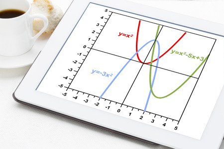 parabola: graph of quadratic functions (parabola) on a digital tablet with cup of coffee