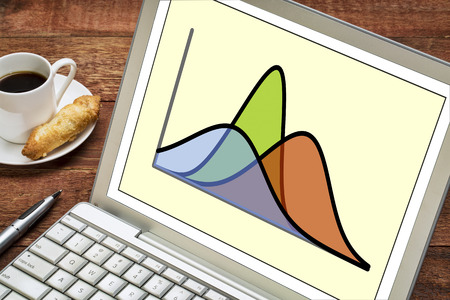 normal distribution: statistics or analysis concept - three Gaussian (normal distribution) curves on a laptop computer with a cup of coffee