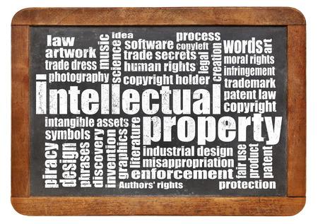 知的財産権の言葉の雲