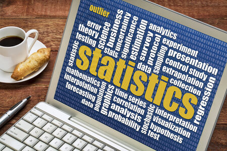 regression: statistics word cloud and outlier on on a laptop with a cup of coffee