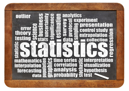 regression: statistics word cloud on a vintage slate blackboard isolated on white