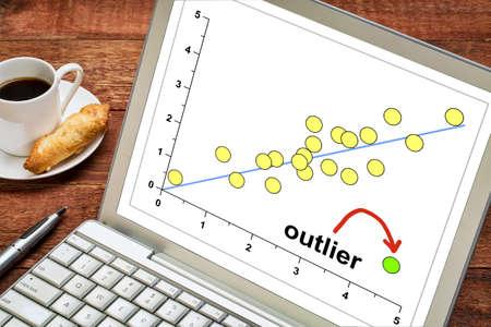 correlation: outlier o estraneo il concetto su un portatile con una tazza di caff�
