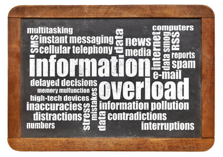 email: information overload concept - word cloud on a vintage slate blackboard
