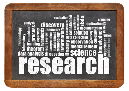 hypothesis: research word cloud on an isolated blackboard - science concept Stock Photo