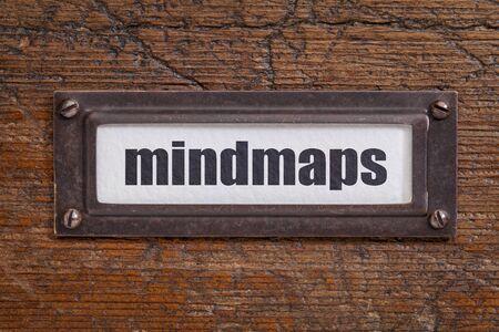mindmap: e-books   - file cabinet label, bronze holder against grunge and scratched wood
