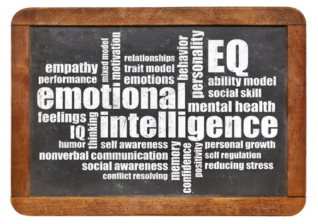 心の知能指数 (EQ) 単語の雲分離型黒板 写真素材
