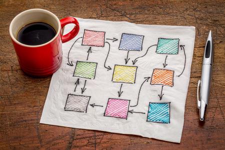 diagrama de flujo: diagrama de flujo blanco abstrtact en una servilleta con la taza de café Foto de archivo