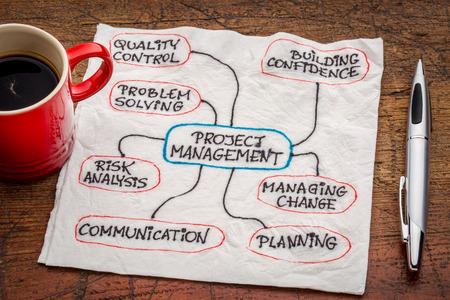 konzepte: Projektmanagement-Flussdiagramm oder Mindmap - eine Skizze auf einer Serviette mit Tasse Kaffee Lizenzfreie Bilder