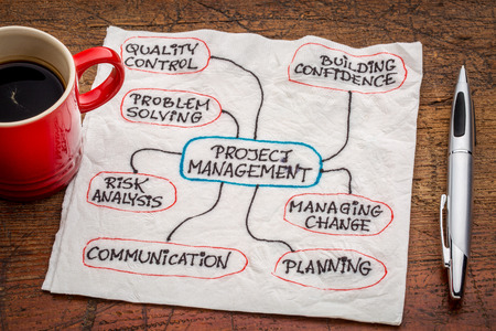 project management flow chart or mindmap - a sketch on a napkin with cup of coffee Foto de archivo