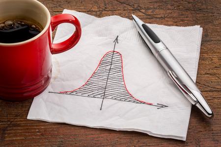 campanas: Gauss (campana) curva o gráfico de distribución normal sobre una servilleta blanca con una taza de café
