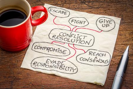 conflict: las estrategias de resolución de conflictos - garabatos en una servilleta con una taza de café