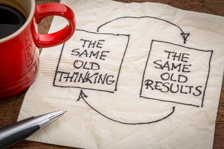 stejné staré myšlení a neuspokojivé výsledky, uzavřené smyčky nebo negativní zpětné vazby myšlení koncept - ubrousek doodle s šálkem kávy