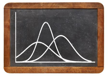 family of three Gaussian (bell) functions - white graph on a vintage blackboard - statistical concept Archivio Fotografico