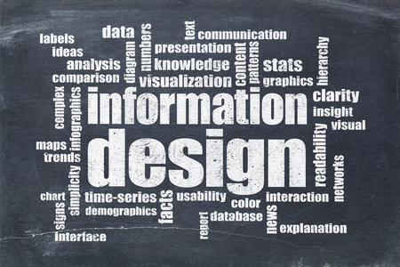dataset: information design word cloud on a blackboard