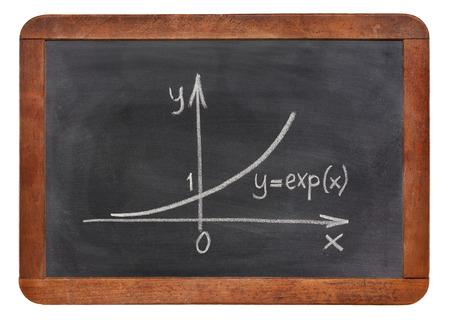 curva de crecimiento exponencial explica en la pizarra, áspero boceto tiza blanca Foto de archivo