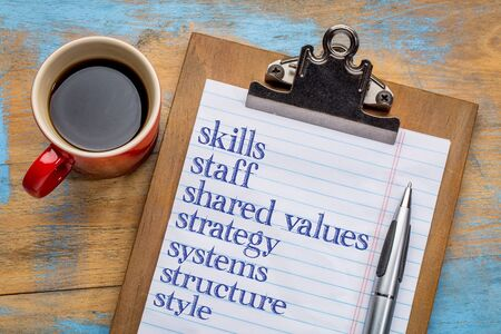 shared: 7S model for organizational culture, analysis and development (skills, staff, strategy, systems, structure, style, shared values) - text on a clipboard with a cup of coffee