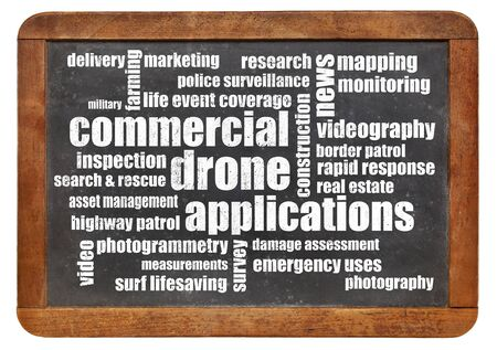 commercial drone applications word cloud on a vintage blackboard