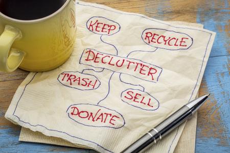 概念を整理整頓 (維持、リサイクル、ゴミ箱、販売、寄付 - コーヒーのカップとナプキンの手書きの文字