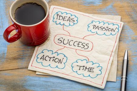 pasion: ingredientes del éxito - ideas, pasión, tiempo y acción - un doodle servilleta con una taza de café Foto de archivo