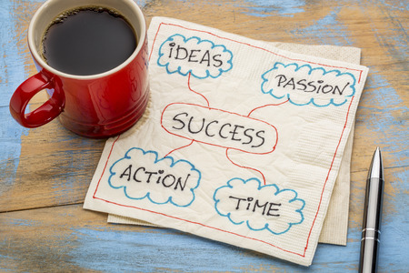 success ingredients - ideas, passion, time and action - a napkin doodle with a cup of coffee Stok Fotoğraf