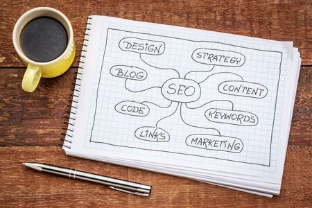SEO - search engine optimization mind map on a spiral notebook with cup of espresso coffee Stock Photo