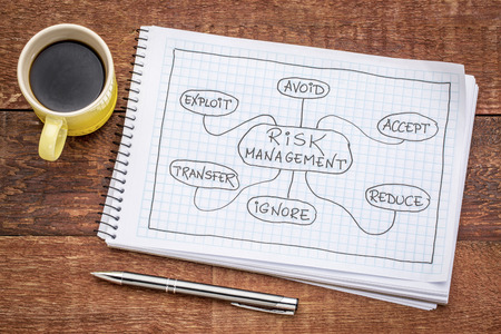 mindmap: project management flow chart or mindmap - a sketch on a spiral notebook with cup of espresso coffee against rustic wood Stock Photo